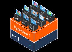 Triển khai VDI (Virtual Desktop Infrastructure) thông qua RDS – Phần 2: Khởi tạo VDI Collections