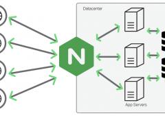 Khởi động NGINX Open Source cùng Windows sử dụng Task Scheduler